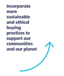 Incorporate more sustainable and ethical buying practices to support our communities and our planet.