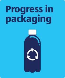 Progress in packaging